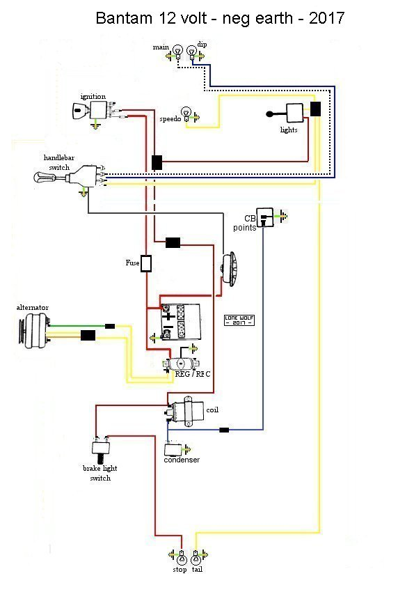 here's a simple 12 volt, negative earth, wiring diagram